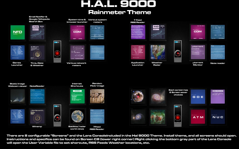 the hal 9000 desktop parallel ict